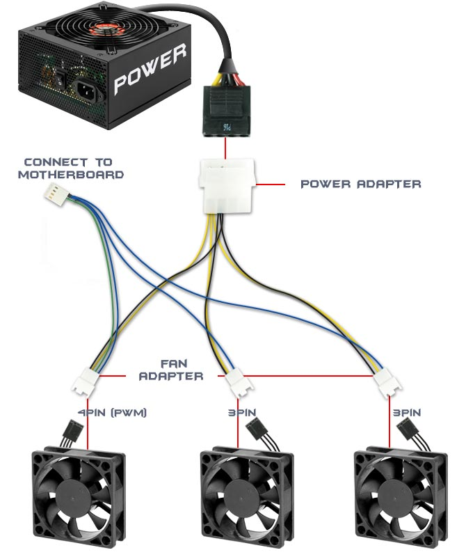 02 ec df002 evercool Garmin Striker 4 Wiring-Diagram at alyssarenee.co